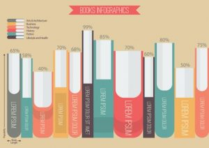 Bücher Kategorien